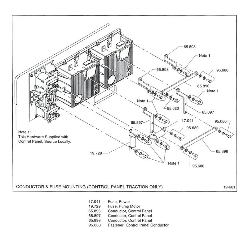 clark material handling company